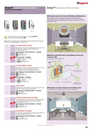 Legrand gulf general catalogue part 3 by SENTOR ELECTRICAL  Issuu