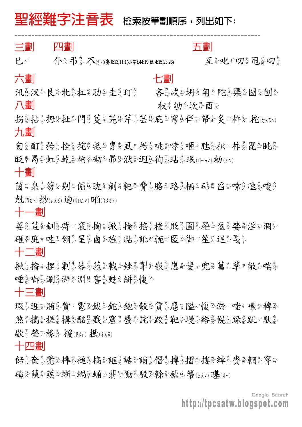 聖經難字注音表(楷書注音)er by lsk48529 - Issuu