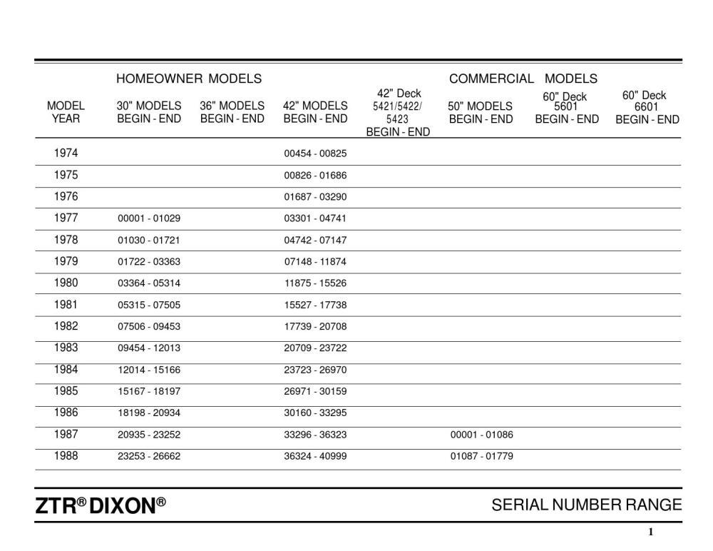 medium resolution of dixon ram 44 wiring diagram