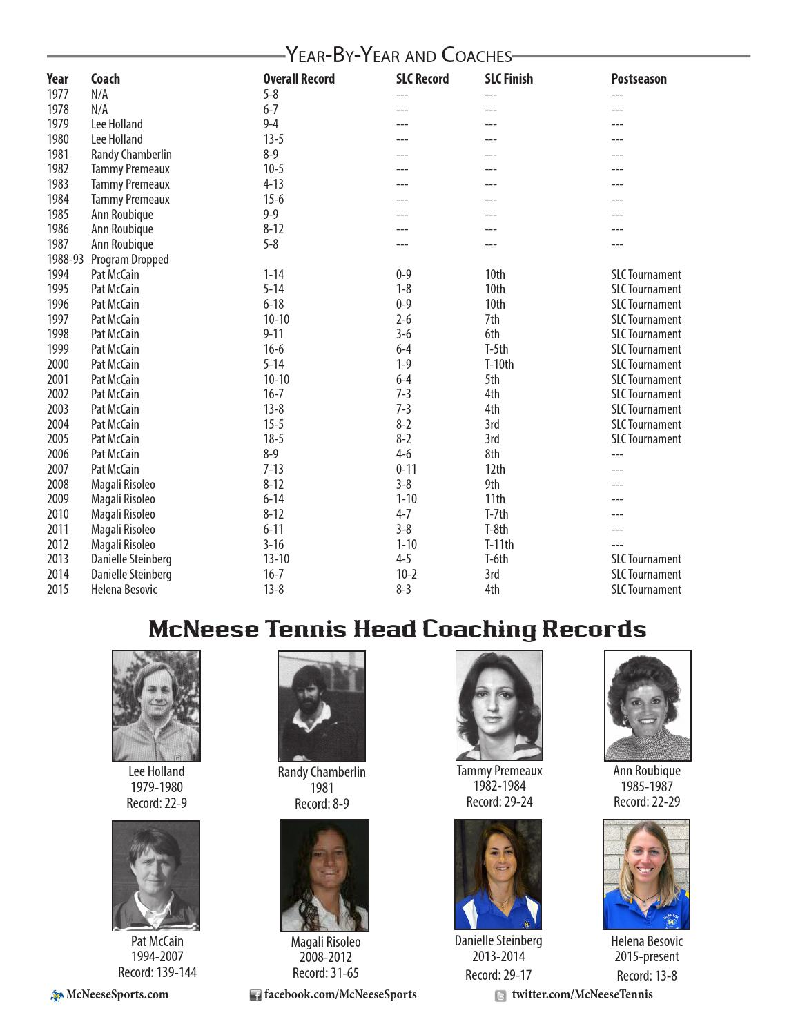2016 McNeese State Women's Tennis Information Guide by