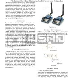 wireless data monitoring using zigbee and gprs by international journal for scientific research and development ijsrd issuu [ 1058 x 1497 Pixel ]