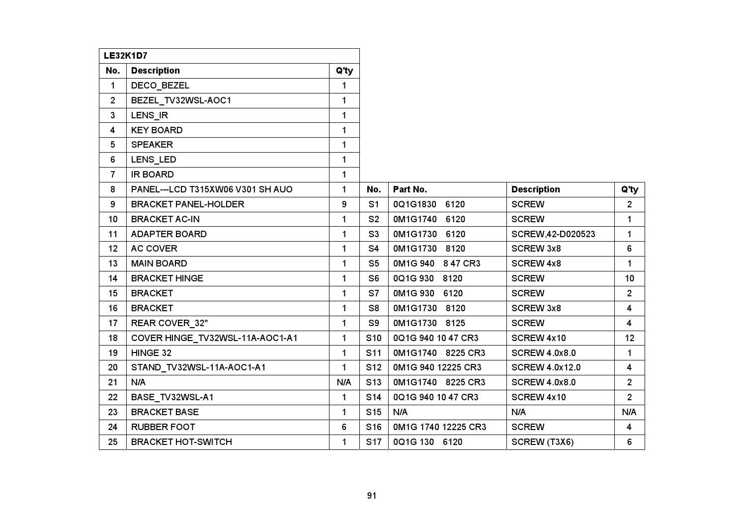 Manual de serviço televisores LED marca AOC modelos
