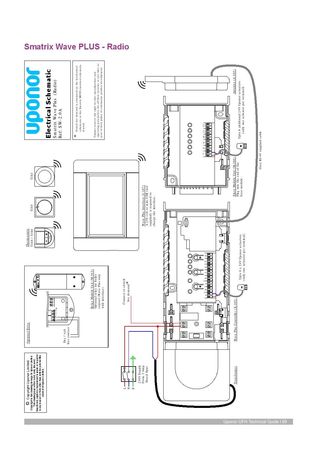 wiring diagram for uponor underfloor heating best wiring library rh 58 princestaash org