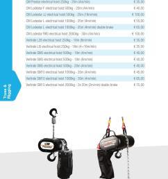 phlippo rental catalogue [ 1055 x 1496 Pixel ]