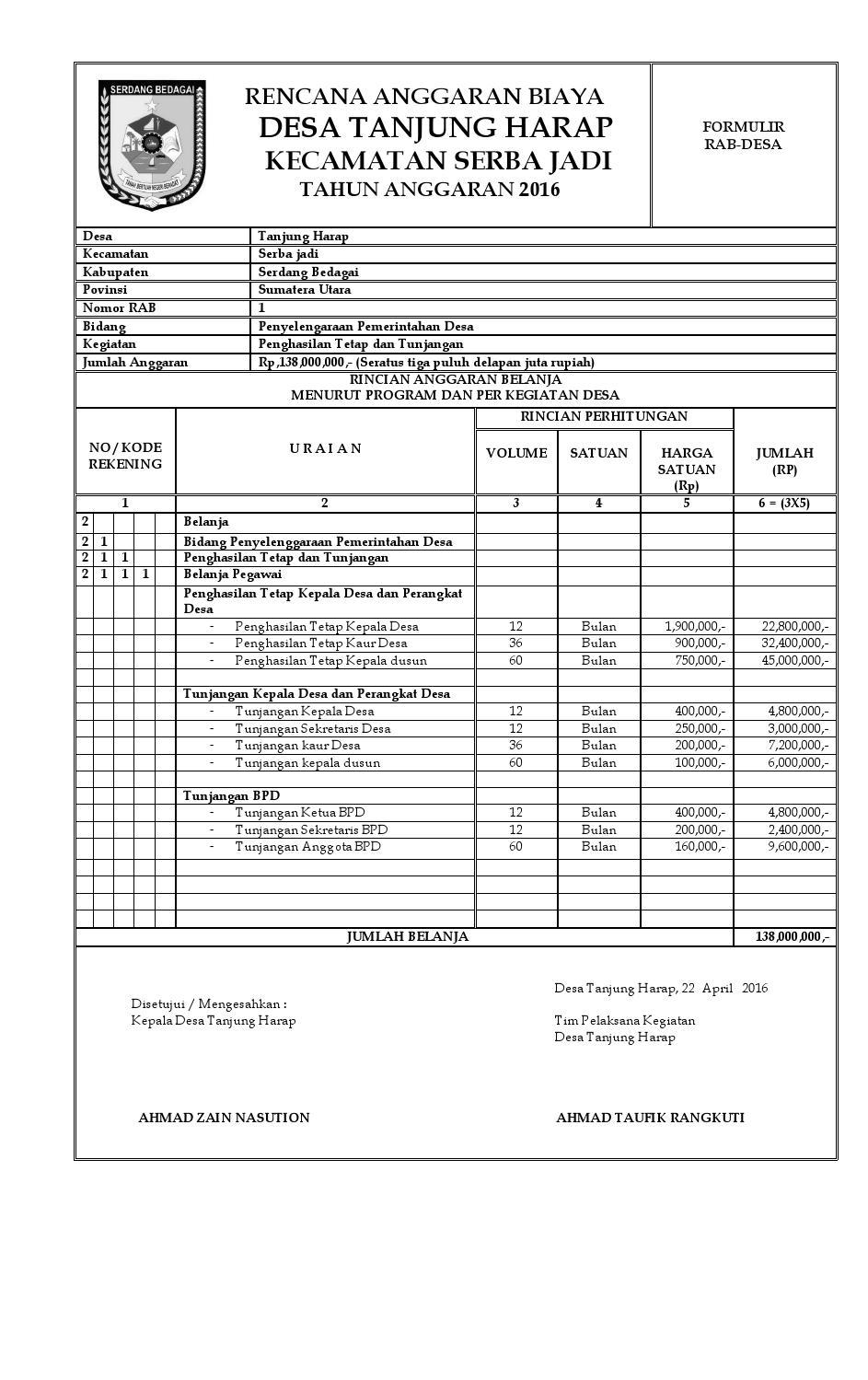 Contoh Rencana Anggaran Biaya Kegiatan : contoh, rencana, anggaran, biaya, kegiatan, Rencana, Anggaran, Biaya, Tanjung, Harap, Issuu