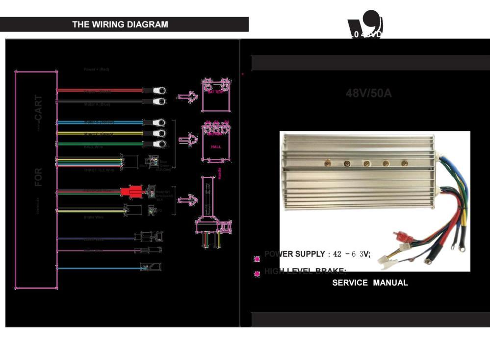 medium resolution of  auto rickshaw wiring diagram on airport diagram solar power diagram air compressor diagram