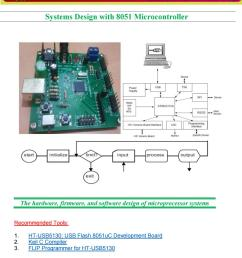 system design and 8051 [ 1156 x 1496 Pixel ]
