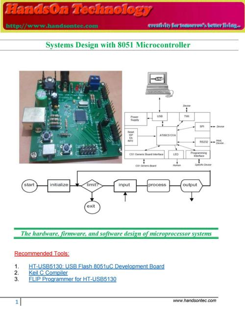 small resolution of system design and 8051