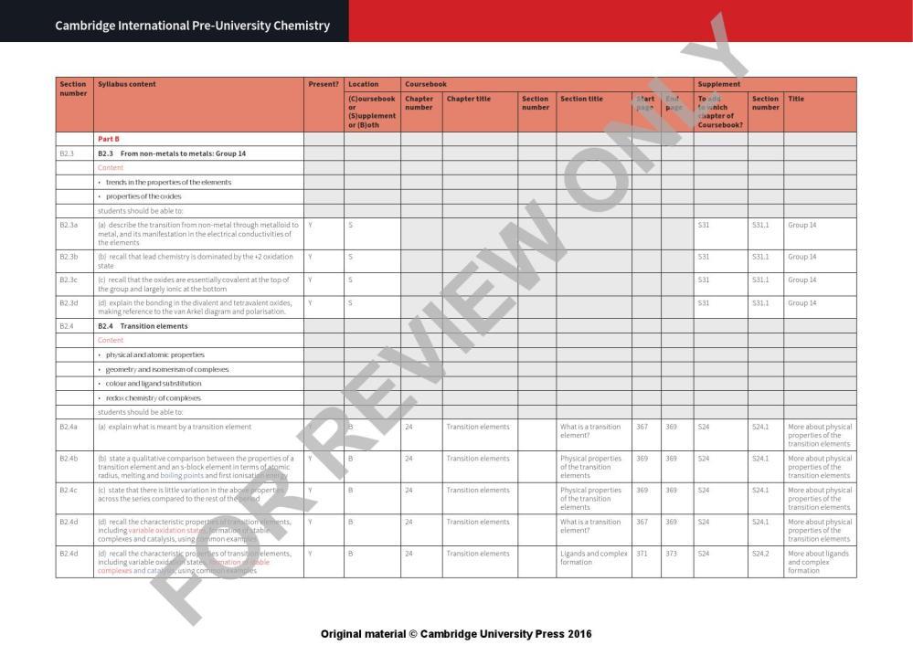 medium resolution of preview cambridge pre u chemistry coursebook by cambridge university press education issuu