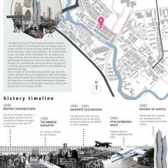 Architecture Site Analysis Diagram 3 Phase Wiring Australia By Zijianmesasuredrawing Issuu