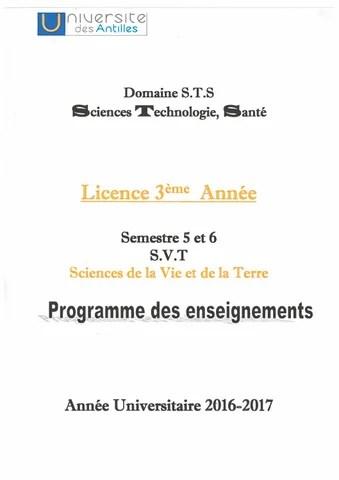 Licence Science De La Terre : licence, science, terre, Licence, Sciences, Terre, 20162017, Université, Antilles, Issuu