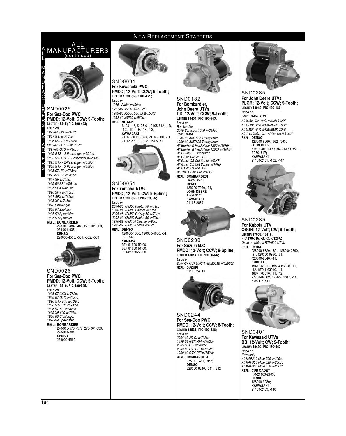 Powersports 2016 Catalog by Arrowhead Electrical Products