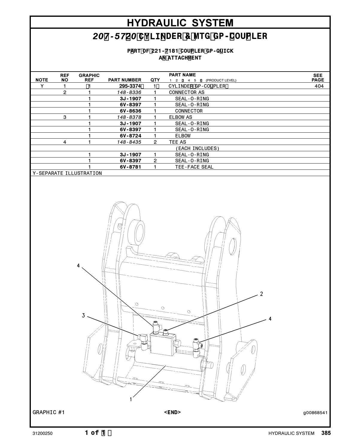 Parts Manual CAT TH220B Telehandler S/N TBF00100 thru