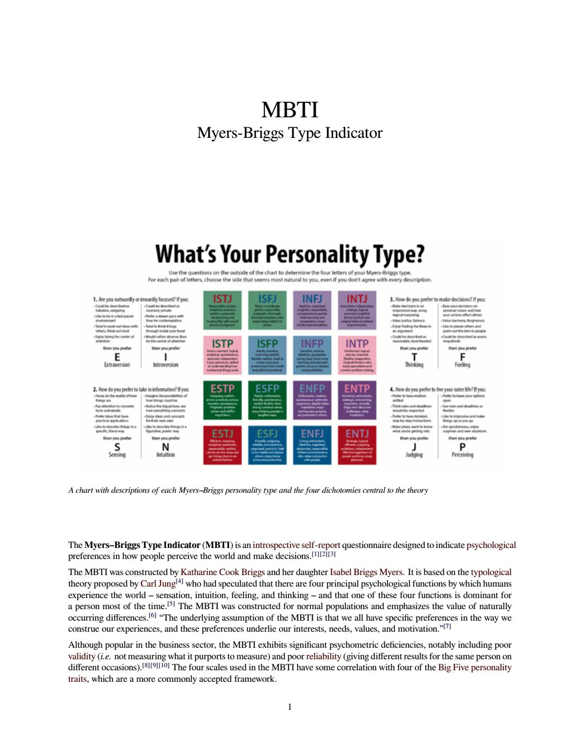 Whats Your Personality Type by cristi10hagen  Issuu