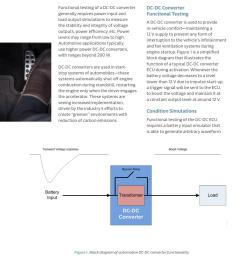 ecu block diagram [ 1156 x 1496 Pixel ]