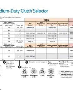Eaton medium duty clutch selector also canastas by santiago donis issuu rh