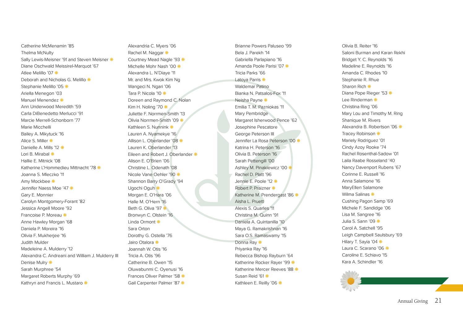 Kent Place School Development Report 2015-2016 by Kent