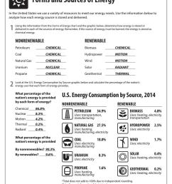 Forms Of Energy Worksheet Answers - Promotiontablecovers [ 1496 x 1156 Pixel ]