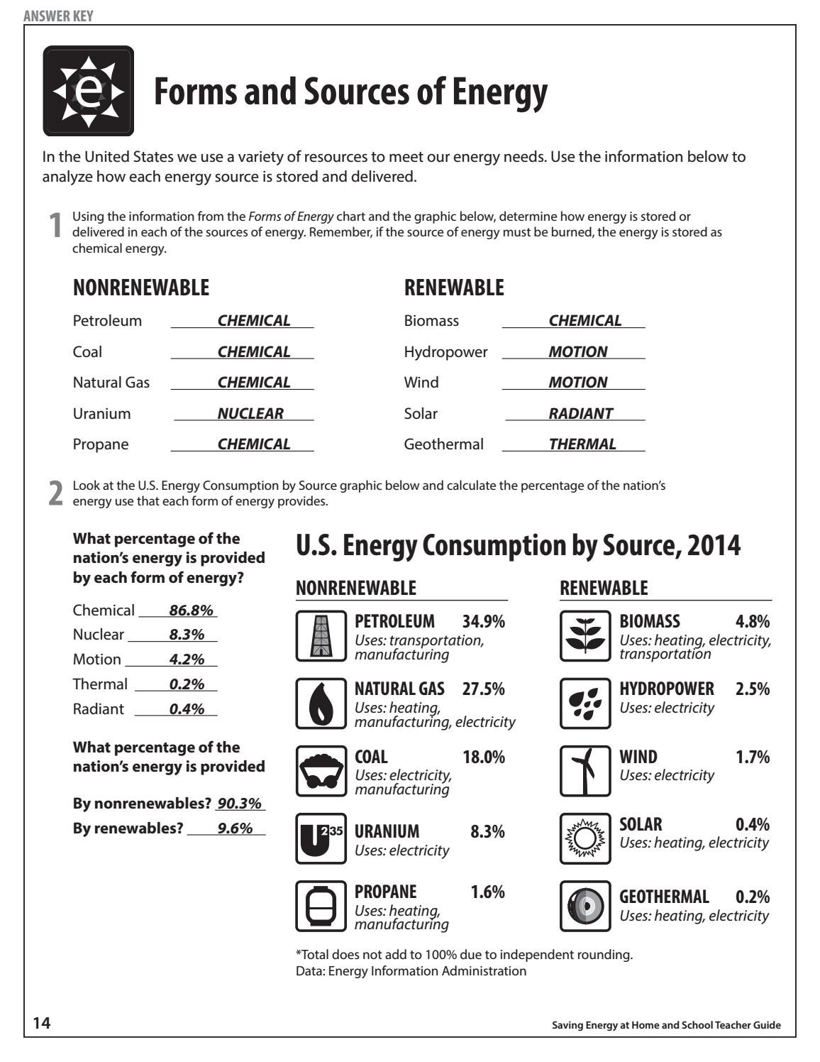 hight resolution of Forms Of Energy Worksheet Answers - Promotiontablecovers