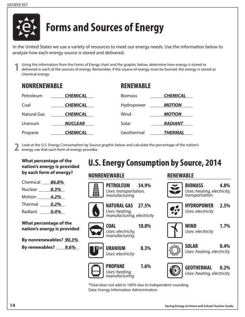 small resolution of Forms Of Energy Worksheet Answers - Promotiontablecovers
