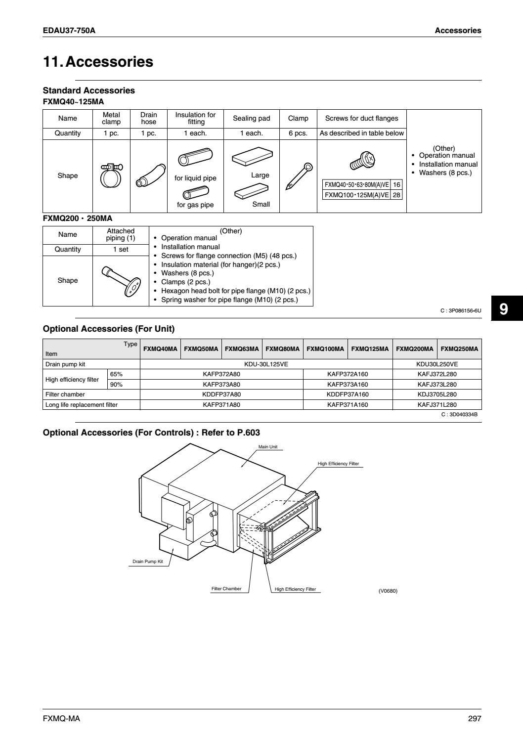 Daikin engineering data vrviii edau37 750a 1[1] by