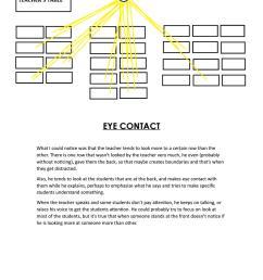 eye contact diagram [ 1156 x 1496 Pixel ]