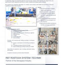 wiring harness solutions data sheet [ 1059 x 1497 Pixel ]