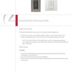 Control4 Wiring Diagrams 3 Phase Receptacle Diagram C4 Din 8beg By Sg Electronics Issuu