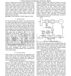 a review of advanced control methods of three phase induction motor [ 1059 x 1497 Pixel ]