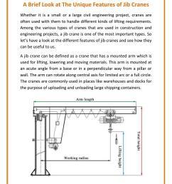 jib crane diagram [ 1156 x 1496 Pixel ]