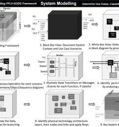 can bu node state diagram [ 1489 x 1053 Pixel ]