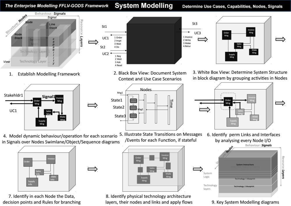 medium resolution of can bu node state diagram