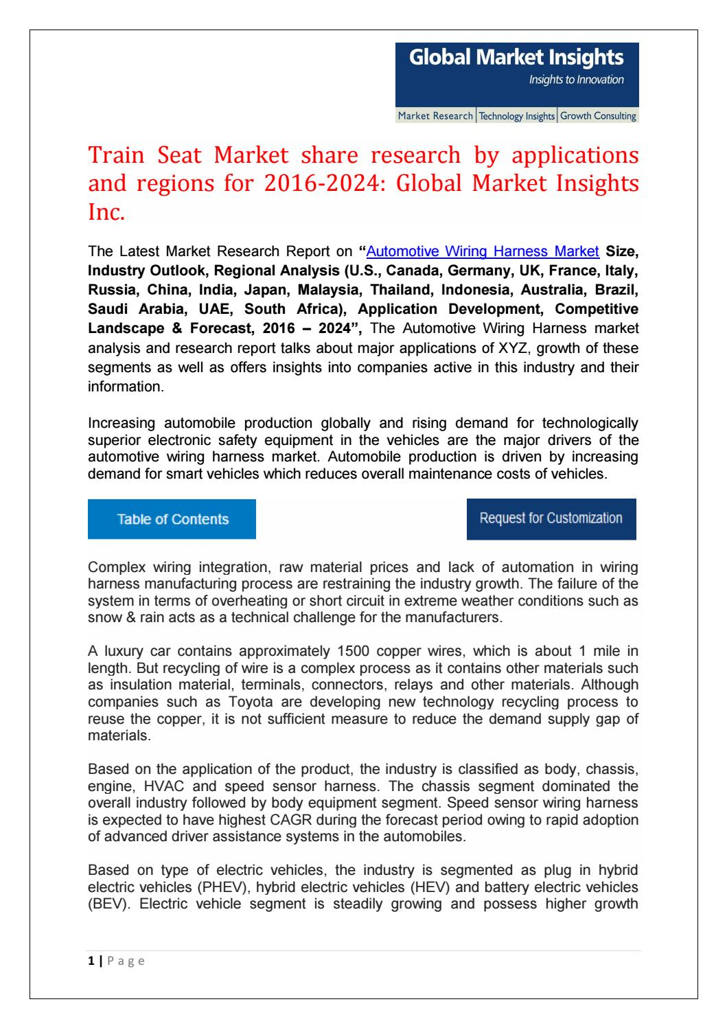 hight resolution of automotive wiring harness market share research by applications and regions for 2016 2024 by mayur
