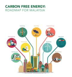 carbon free energy roadmap for malaysia by academy of sciences malaysia issuu [ 1264 x 1500 Pixel ]