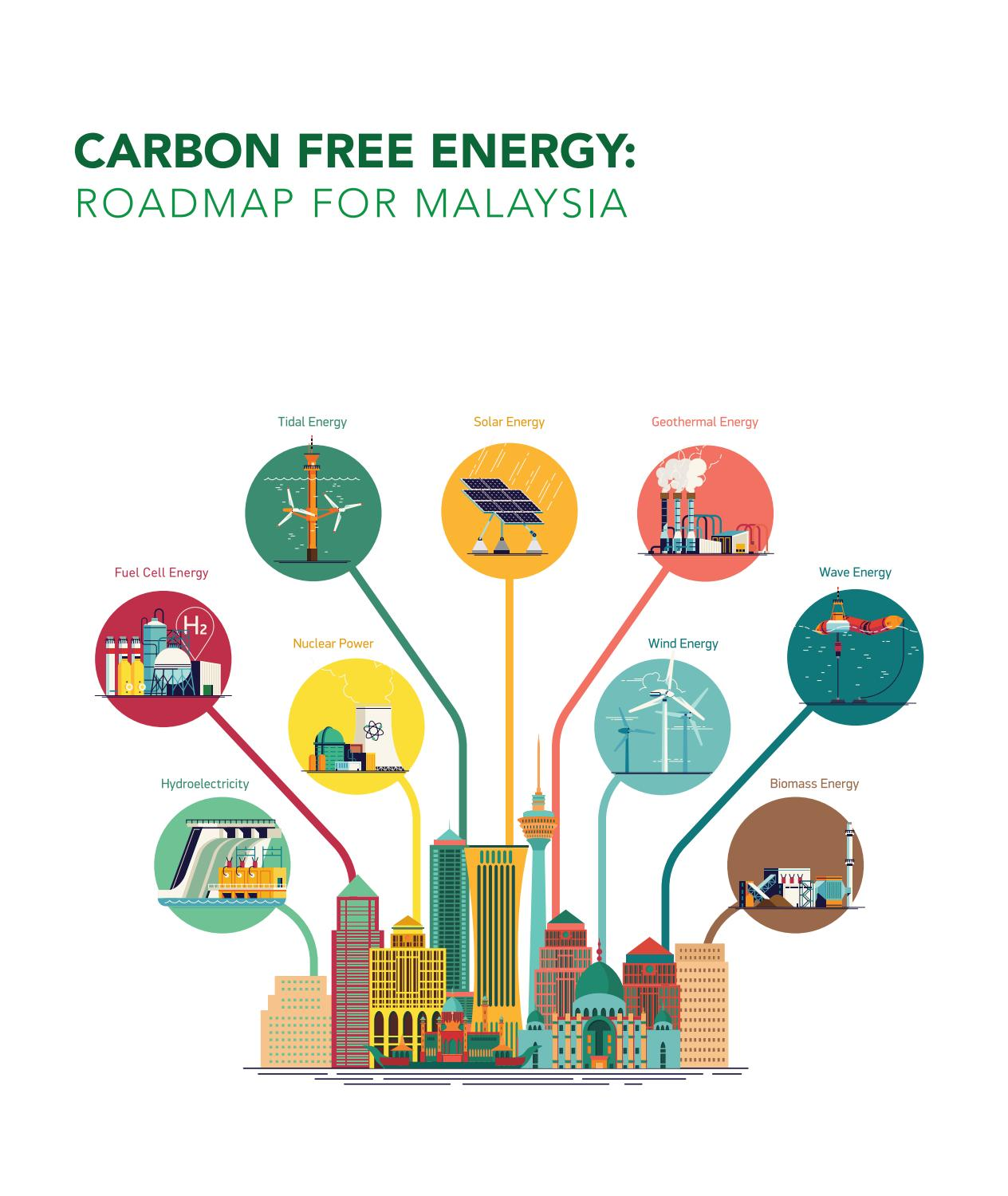 hight resolution of carbon free energy roadmap for malaysia by academy of sciences malaysia issuu