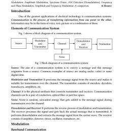basic electronics communication systems module 5 by shrishail bhat issuu [ 1059 x 1497 Pixel ]