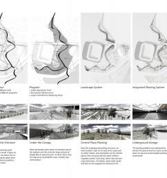 landscape architecture diagram [ 1492 x 1178 Pixel ]