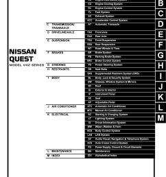2007 nissan quest service repair manual [ 1155 x 1496 Pixel ]