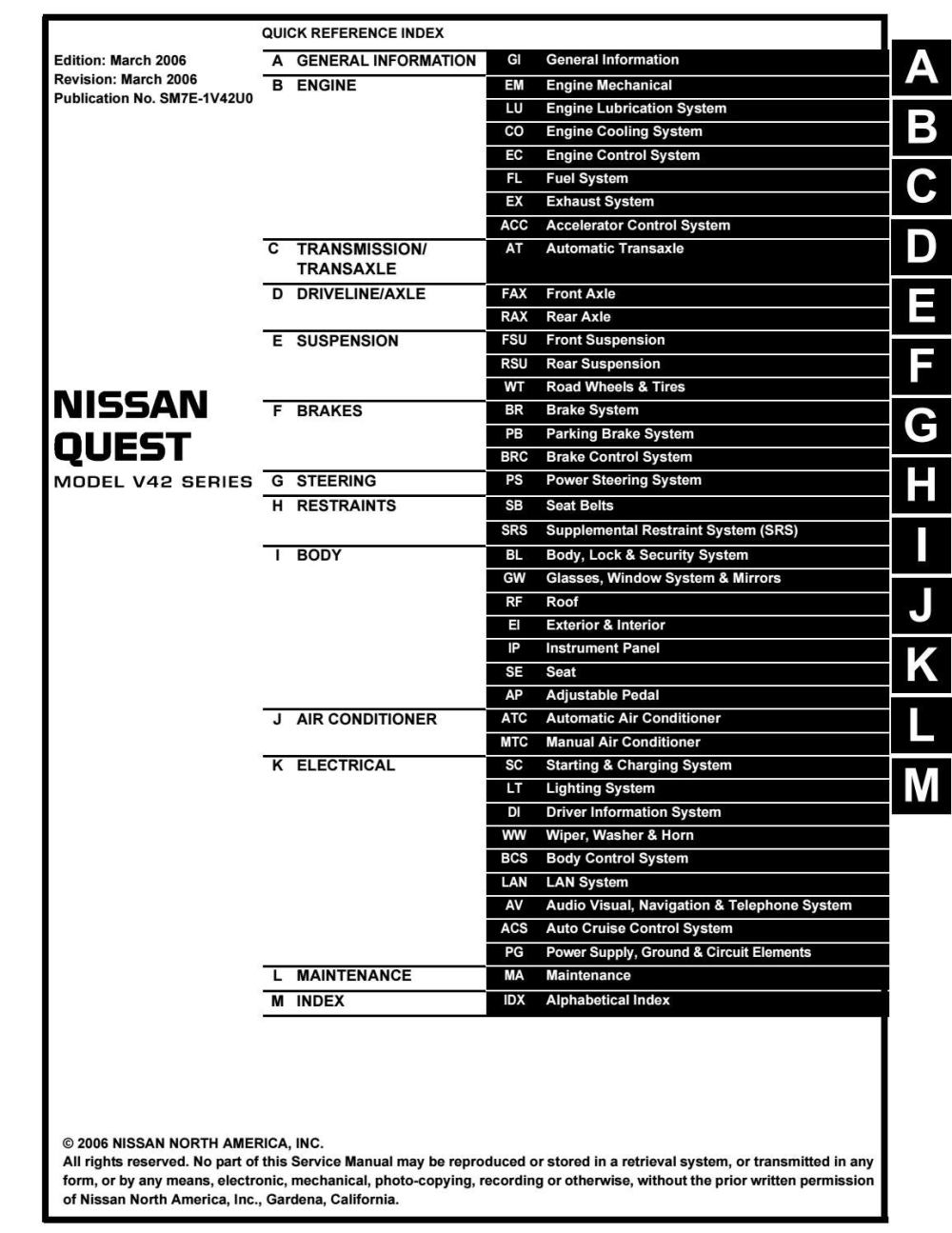 medium resolution of 2007 nissan quest service repair manual