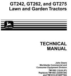 john deere gt275 lawn garden tractor service repair manual by ujfjisefjj issuu [ 1156 x 1496 Pixel ]