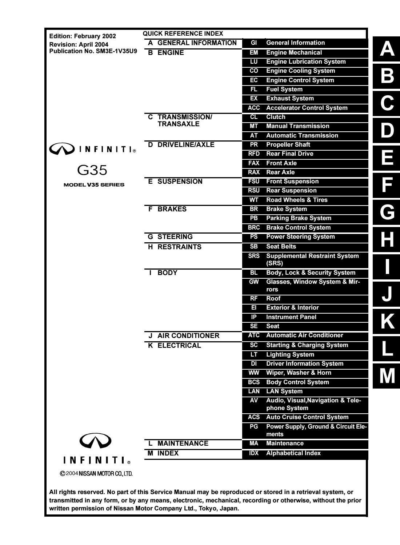 2003 infiniti g35 sedan service repair manual by