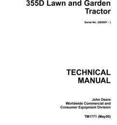 john deere 355d lawn garden tractor service repair manual by kjsmfmmf issuu [ 1156 x 1496 Pixel ]