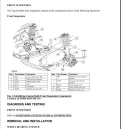2003 ford taurus suspension diagram wiring diagram used2003 ford taurus suspension diagram wiring diagram paper 2003 [ 1386 x 1496 Pixel ]