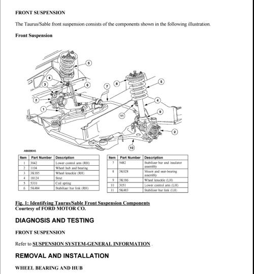 small resolution of 2003 ford taurus suspension diagram wiring diagram used2003 ford taurus suspension diagram wiring diagram paper 2003