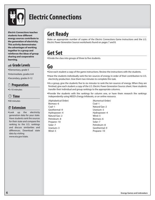 small resolution of Energy Games and Icebreakers by NEED Project - issuu