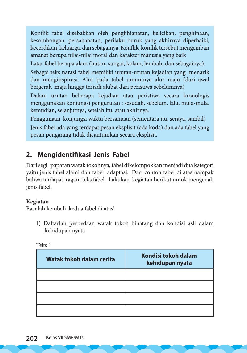 Jenis Jenis Fabel : jenis, fabel, Kelas, Bahasa, Indonesia, Siswa, Issuu