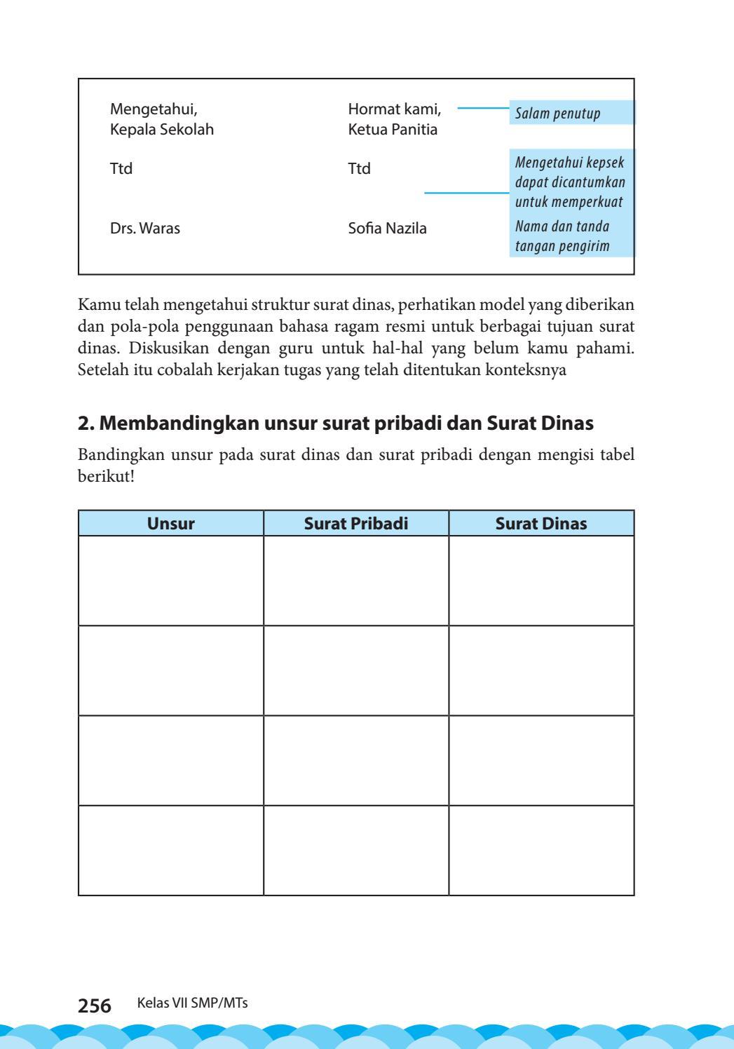 Membandingkan Unsur Surat Pribadi Dan Surat Dinas : membandingkan, unsur, surat, pribadi, dinas, Kelas, Bahasa, Indonesia, Siswa, Issuu