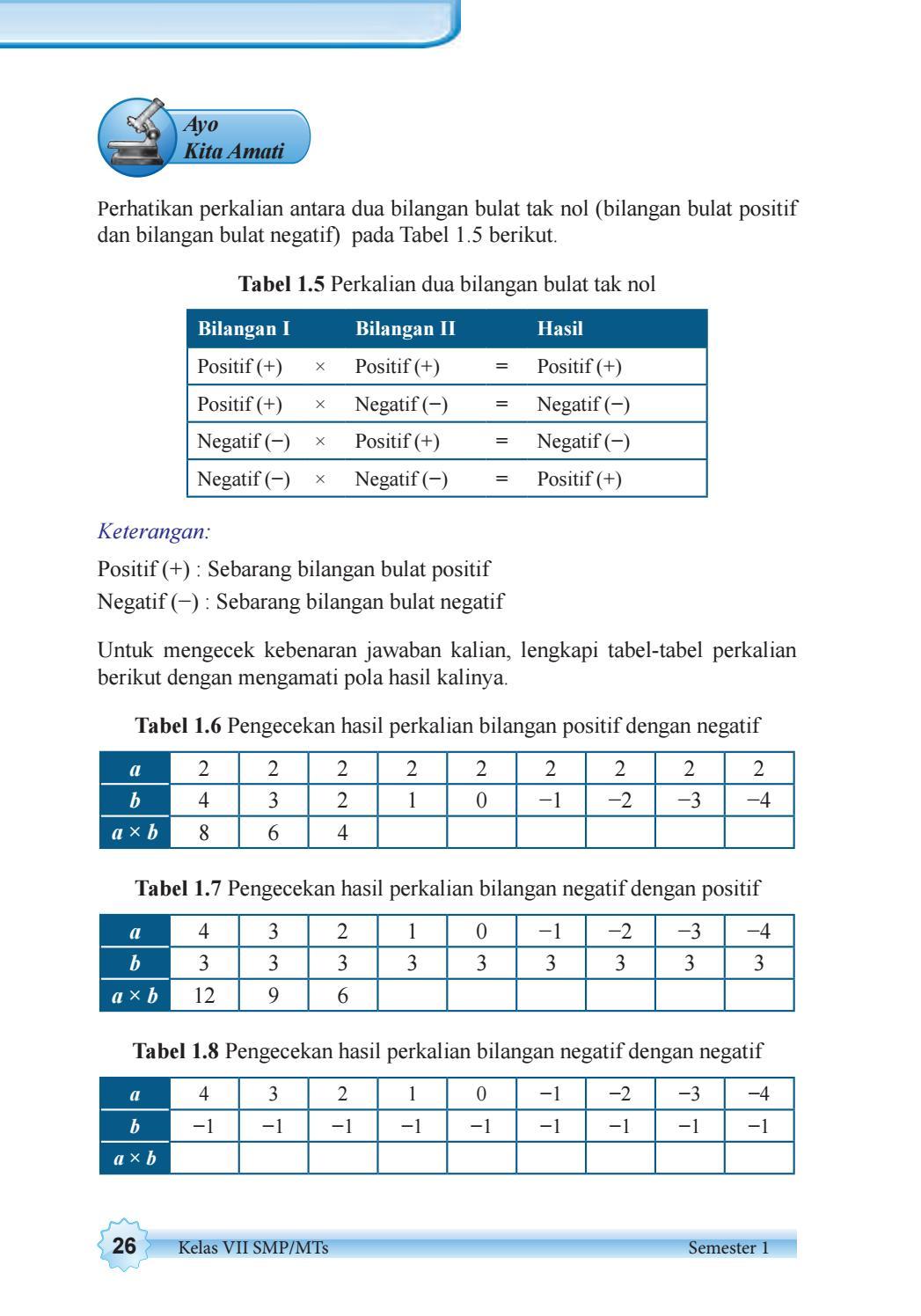 Hasil Perkalian : hasil, perkalian, Kelas, Matematika, Siswa, Issuu