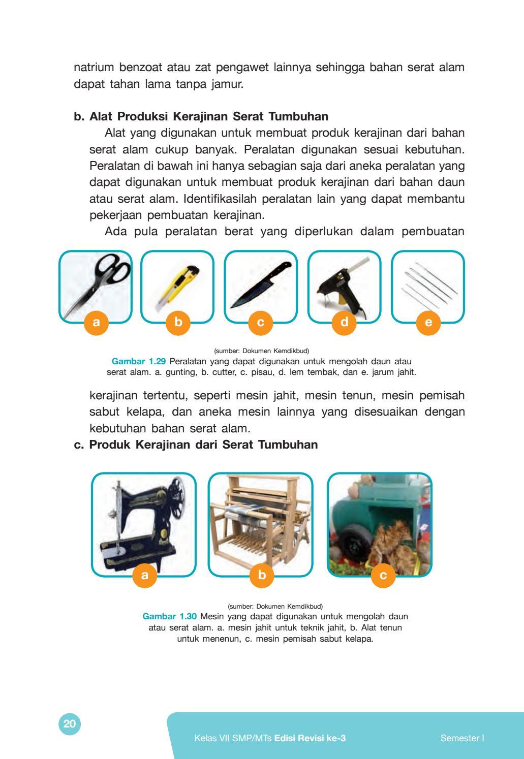 Alat Yang Digunakan Untuk Membuat : digunakan, untuk, membuat, Kelas, Prakarya, Siswa, Issuu