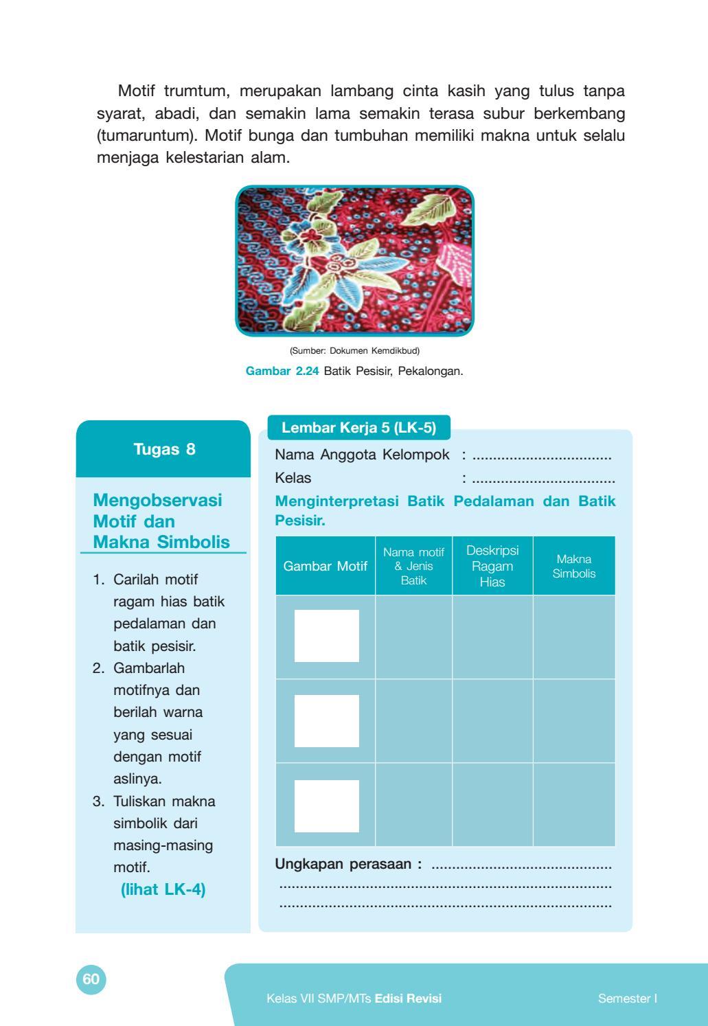 Contoh Motif Batik Pesisir | Batik Trusmi